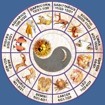 Horoscope Lydia Hearst