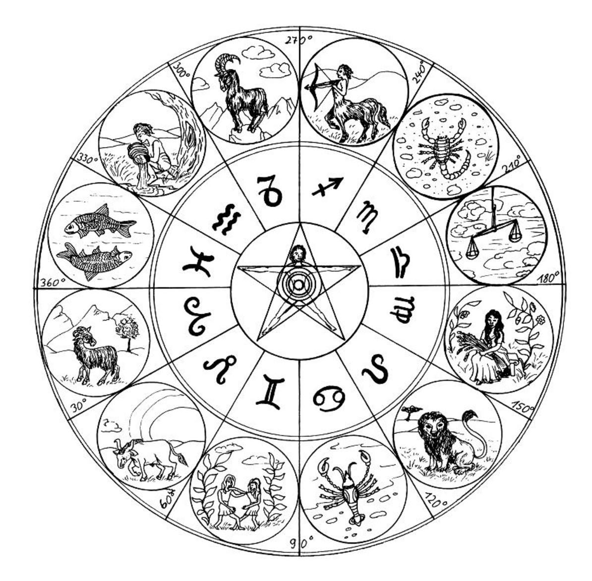 Lydia Hearst Zodiac Horoscope